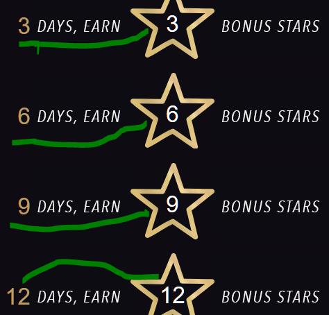 sbux_12_days_of_bonus_stars