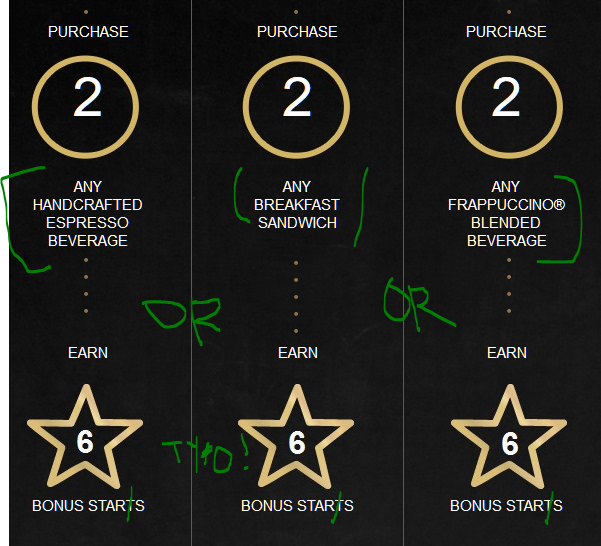 sbux_pick2_of_the_same_rewards