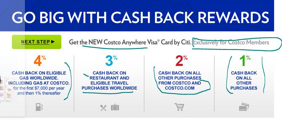 costco_VISA_creditcard