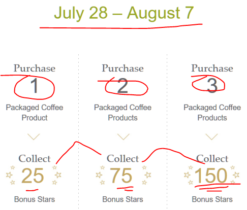 sbux_packaged_rewards2