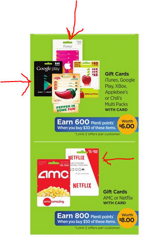 Great Cordcutter Gift Card Deals at RiteAid with Plenti Rewards